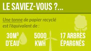 recyclage papier bureau la boîte immo une entreprise eko responsable le de la