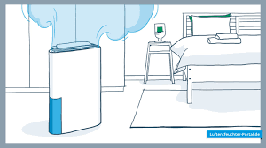 luftentfeuchter fürs schlafzimmer infos tipps starke