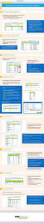 Excel Ceiling Function Vba by 113 Best Excel Lesson Ideas Images On Pinterest Microsoft Excel
