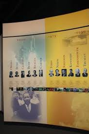 National Museum Of American History Presidents Timeline