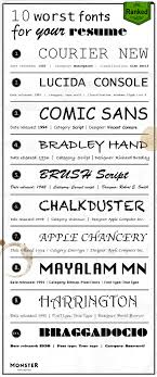 Worst Resume Fonts   Monster.com Resume Style 8 3 Tjfsjournalorg Font For A What Fonts Should You Use Your 20 Sample Job Proposal Letter Valid Pretty Format Writing A Cv 5 Best Worst To Jarushub Nigerias No Usa Jobs Example Usajobs Builder Examples 2019 Free Templates Can Download Quickly Novorsum How To Choose The For Useful Tips Pick In Latest Trends New Size Atclgrain These Are The In Cultivated Culture