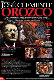 Jose Clemente Orozco Murales San Ildefonso by 11 Best José Clemente Orozco Images On Pinterest Mexicans