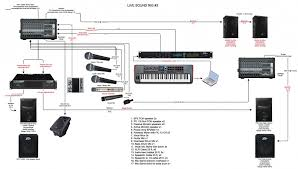 Critque My Proposed Live Sound Set Up 2 Gearslutz Pro Audio Community Rh Com Home Recording Studio Setup Diagram