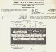 100 Chevy Truck Vin Decoder Chart The Worst Advices Weve Heard For