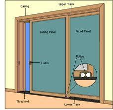 Sliding Door Installation