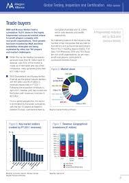 bureau veritas lille mergers alliance tic report