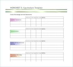 Business Analyst Documents Templates Document Pdf Gap Analysis Word Excel Format