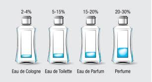 eau de toilette v eau de parfum eau de parfum vs eau de toilette what you need to my