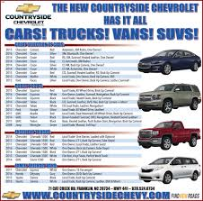 Cars!, Trucks!, Vans! And More, Franklin North Carolina Made In China Diecast Plastic Vehicles Cars Trucks Jeeps Vans Indy Canadas Bestselling Cars Trucks Vans And Suvs For 2016 Cartoons Of Multicolored And Stock Vector Art Denver Used In Co Family Trents Car Network Some Of The Best Used Cars Trucks Tonka Custom Bottom Dump Truck Toys Hobbies Diecast Vehicles Us 8000 Toy Old Classic Vans Sale Cheap Casepy Home Jacksonville 4x4 We Do Exhaust Work Fabrication Lift How Much Does A Car Wrap Cost Austin Extreme Graphics Truck Van Wraps Phat Gfx Custom