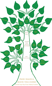 ARHATIC PRANA YOGA TREE
