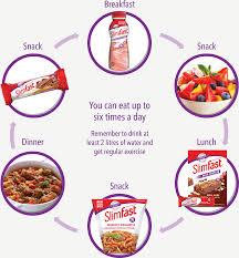 Snacks Before Bed by 3 2 1 Slimfast Diet 3 Snacks 2 Shakes 1 Meal Diet Pinterest
