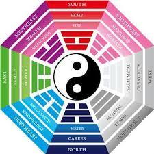 couleur bureau feng shui quelles sont les couleurs du feng shui 10 é