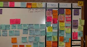 Your Own Personal Kanban The BacklogEddy Webb