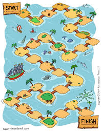 Board Game Template Islands