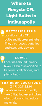 where to recycle cfl bulbs in indianapolis dawgs