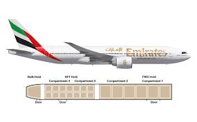 boeing 777 extended range our fleet boeing 777 200lr emirates skycargo