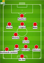 Likely Manchester United Starting XI V Bournemouth
