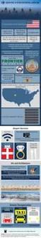 Denver International Airport Murals Horse by Denver International Airport Den Infographic International