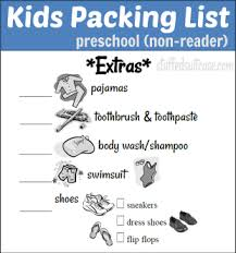Kids Packing List StuffedSuitcase Teach Your How To Pack A Suitcase Family