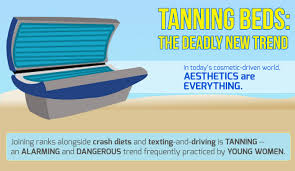 pros and cons of tanning beds hrfnd