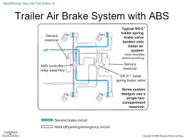 Chapter 28 Truck Brake Systems. - Ppt Video Online Download How To Install A Truck Bed Storage System Nice Ideas Pinterest Heavy Duty Systems 6e Bennett Arista Systemsinc Options Click On The Picture Enlarge Service American Wash Vako Transport Containersystemen Mighte Wikipedia Vacuum Toilet Tyre Tipper Plant Automatic Car Snow Tracks For Trucks Prices Right Track Int Mudjacking Equipment Hmi Custom Bodies Rolloff Hook Lift Portable Rack Active Cargo Ingrated Gear Box