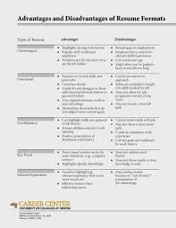 10 Top Risks Of Attending Types Of Skills For | Invoice Form How To Make A Resume The Visual Guide Velvet Jobs Functional Template Examples Complete Cashier Skills Section Example Additional Cocu Seattlebaby Co Rumesoft Office Suite Computer Microsoft Elegant Types Of Atclgrain Different Put On A Best 2019 Free Templates You Can Download Quickly Novorsum Pin By Pat Alma On Taxi Sample Resume Format Typing Cv Type Word Awesome Job