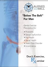 Pelvic Floor Tension Myalgia Exercises by Tootightpelvicfloor 2 U2013 Nutritious Movement