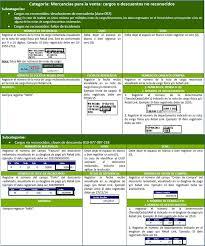 La Jornada 07052016 By La Jornada DEMOS Desarrollo De Medios SA