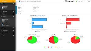 Solarwinds Web Help Desk Demo solarwinds msp remote monitoring u0026 management g2 crowd
