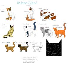 warrior cat names my warrior cat clan by snlckers on deviantart
