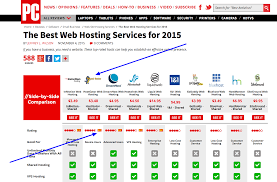Web Hosting Comparison: Top Web Hosting Companies 2016 5 Best Web Hosting Services For Affiliate Marketers 2017 Review 10 Best Service Provider Mytrendincom 203 Images On Pinterest Company 41 Sites Reviews Top Wordpress Bluehost Faest Website In Test Of Uk Cheap Companies Dicated Tutorial Cultivate 39 Templates Themes Free Premium Find The Providers Bwhp Uks Top 2018 Web Hosting Website Builder Wordpress Comparison