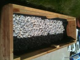 Planters: Inspiring Outdoor Vegetable Planters Garden Seed Planter ... How To Build A Wooden Raised Bed Planter Box Dear Handmade Life Backyard Planter And Seating 6 Steps With Pictures Winsome Ideas Box Garden Design How To Make Backyards Cozy 41 Garden Plans Google Search For The Home Pinterest Diy Wood Boxes Indoor Or Outdoor House Backyard Ideas Wooden Build Herb Decorations Insight Simple Elevated Louis Damm Youtube Our Raised Beds Chris Loves Julia Ergonomic Backyardlanter Gardeninglanters And Diy Love Adot Play