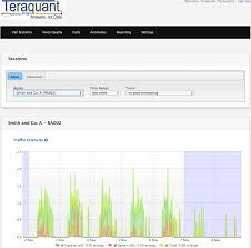 Teraquant's VoIP Network-Reporting Platform | Teraquant 860 Dspi Voip Rtp Mos Test Voice Over Ip Codec Datasheet Module Select Voip Sku 01920 Netscout Monitor Software Ip Sla Traffic Netflow Analyzer Mos Mean Opinion Score Network Monitoring And Management Opmanager The Effect Of Background Traffic Packet Size To Speech Overview On Subjective Objective Asurement Methods Information Free Fulltext Evaluation Qos Performance Rtaimageeka044crbmfeo0n6ot0rrefid0eme00dwob
