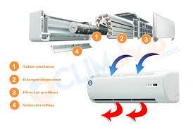 entretien climatisation inverter entretenir climatiseur