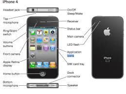 Apple Posts iPhone 4 User Manual Guide for iOS 4