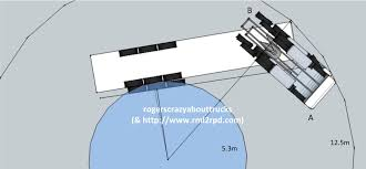 Tractor Trailer Turning Circle : Serial Lover Film Entier Turning Circle Calculator Truckscience Steering And Alignment Ppt Download 28 Images Of Semitrailer Radius Template Tonibestcom Knorr Bremse Tebs Semi Trailer Truck Axle Download Dimeions Of A Jackochikatana Pickup Infovianet Appendix C Performance Analysis Specific Design November 2015 Dot Csa Insights Success Ahead