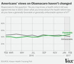 Faithfully Fit February 2014 by The Lessons Of Obamacare Vox