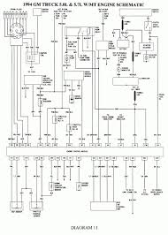 Harness Diagram 1993 Chevy - Wiring Diagram For Light Switch • 2013 Chevy Truck Headlamp Wiring Diagram Circuit Symbols 350 Tbi Trusted Diagrams Painless Performance Gmcchevy Harnses 10205 Free Shipping 55 Harness Data 07 Gmc Headlight 1979 In For 1984 And On With 88 1500 Diy Enthusiasts Diagrams Basic Guide 1941 Smart 1987 Example Electrical