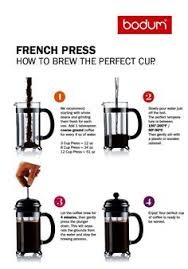 Bodum Shows How To Brew The Perfect Cup Of Coffee