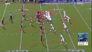 Boise States Tight End Screen