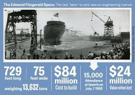 What Time Did The Edmund Fitzgerald Sank by 8 Facts Behind The Edmund Fitzgerald U0027s Final Hours Mlive Com