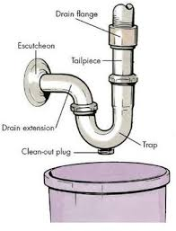 Install Sink Strainer Tailpiece by Houseboat Plumbing Installation Of Sink Drains And Thru Hull
