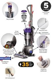 Dyson Dc65 Multi Floor Owners Manual by Dyson Dc65 Animal Upright Vacuum Review