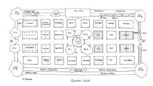 Planning A Kitchen Garden Site and Design