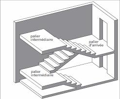 un palier d escalier les escaliers boutique genie civil