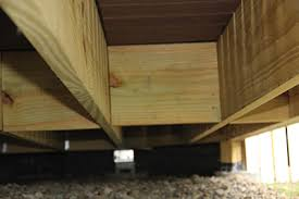Floor Joist Spans For Decks by Building A Code Compliant Deck Extreme How To