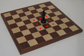 Your Move Chess Games A Quick Summary Of The Rules