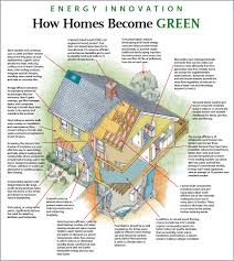 Green Builders - Majestic Estate Builders Environmentally Friendly House Plans Small Green Home Interior Efficient 28 Images Energy Prissy Inspiration Designs 1000 Ideas About Best 25 Efficient Homes Ideas On Pinterest 78 Netzero 101 The Secret Of Building Super Energy Build Australias Most Housing Development Expands Every Part The Couple Builds Passive Solar Building Colorado Man Builds States Offgrid House Beautiful Design Images Decorating