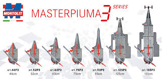 montolit masterpiuma p3 tile cutters 17 to 49 tiletools com