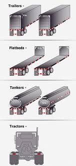 Commercial Flatbed Trailer Diagram - Circuit Connection Diagram • Cab To Axle Body Length Chart Denmimpulsarco Trailer Sale In Ghana Suppliers And The Images Collection Of Sales Service U Leasing Eby Flatbed Truck Delta Flatbed Diagram House Wiring Symbols Water Truck Build Walk Around Ford Ranger Youtube Semi Dimeions Company Quality S Side Dump Grain Drop Deck Tommy Gate Liftgates For Flatbeds Box Trucks What Know Our Fleet 1981 Chevrolet C30 Custom Deluxe Pickup Item Rgn For Light Switch Stylish Sizes Tractor